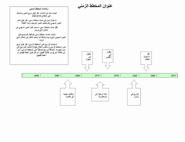 مخطط زمني