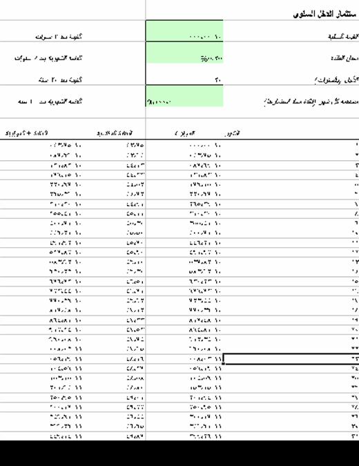 حاسبة استثمار الدخل السنوي