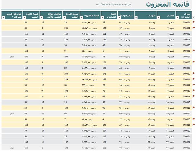 قائمة المخزون مع تمييز إعادة الطلب