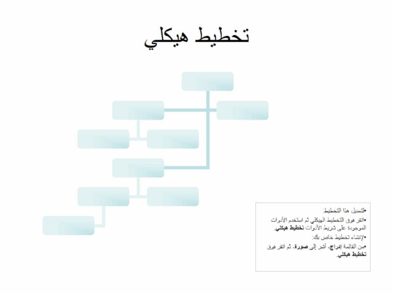 تخطيط هيكلي معقد