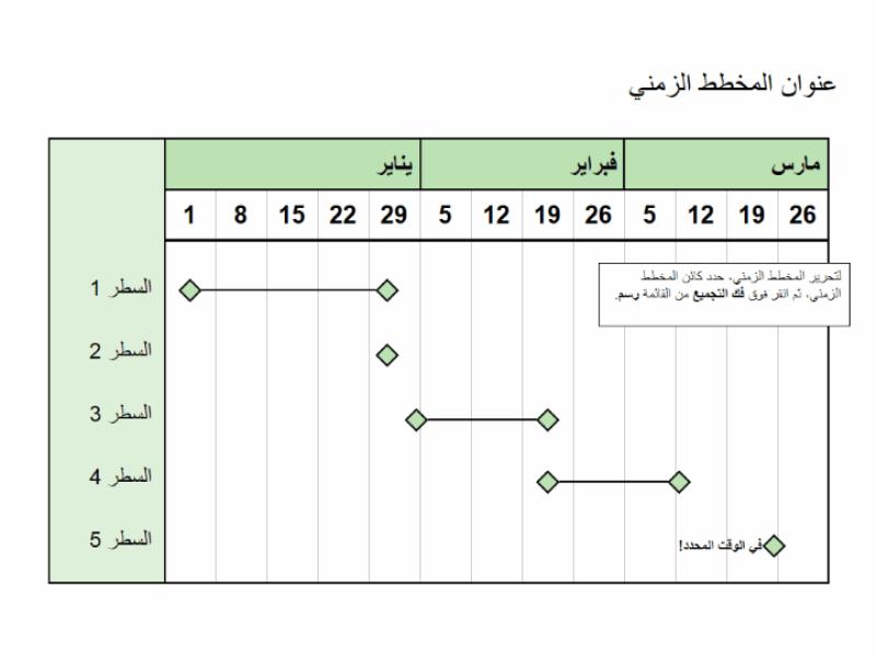 مخطط زمني لثلاثة أشهر