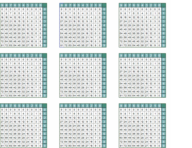 جداول الضرب الحسابية (9 صفحات)