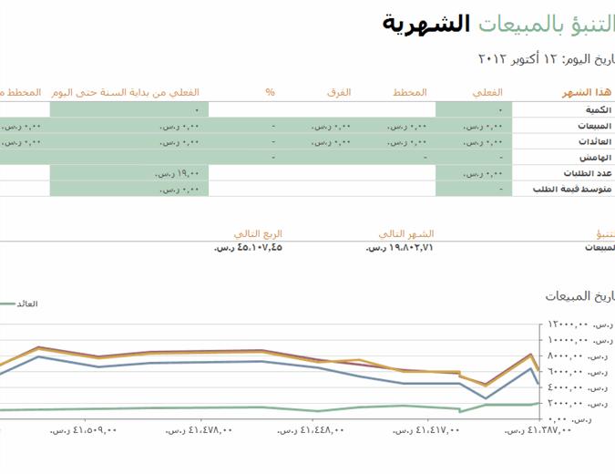 تقرير المبيعات الشهري
