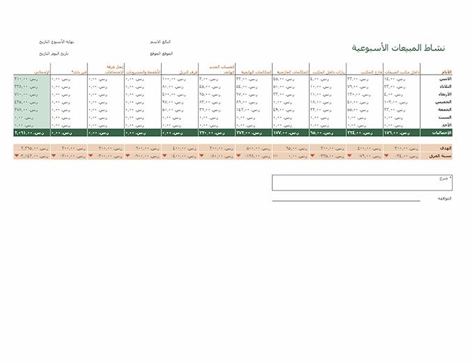 تقرير نشاط المبيعات الأسبوعية