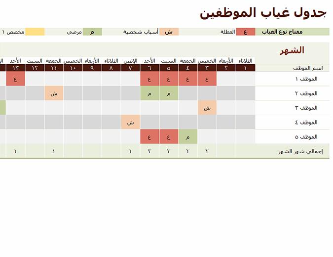 جدول مبيعات يومية