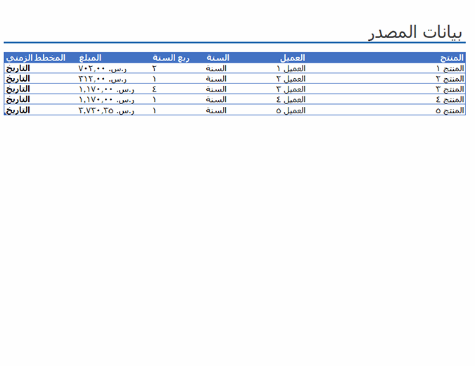 تقرير Sample PivotTable