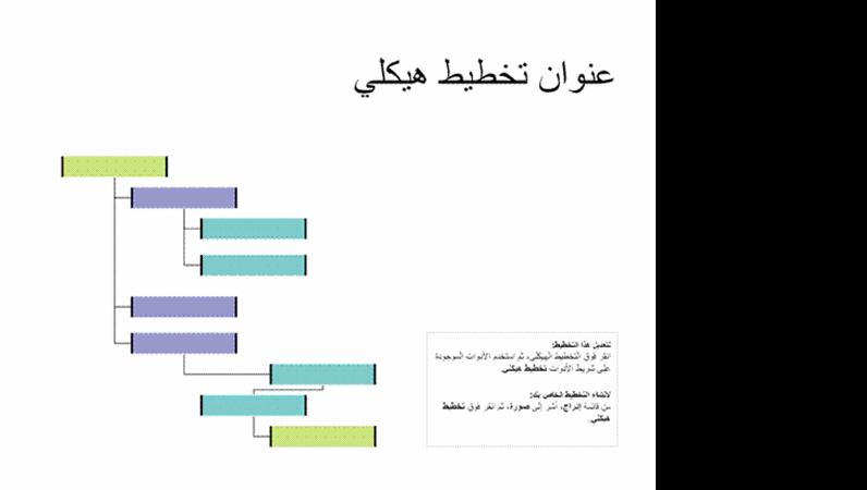 مخطط هيكلى رسم شجرة العائلة بالوورد