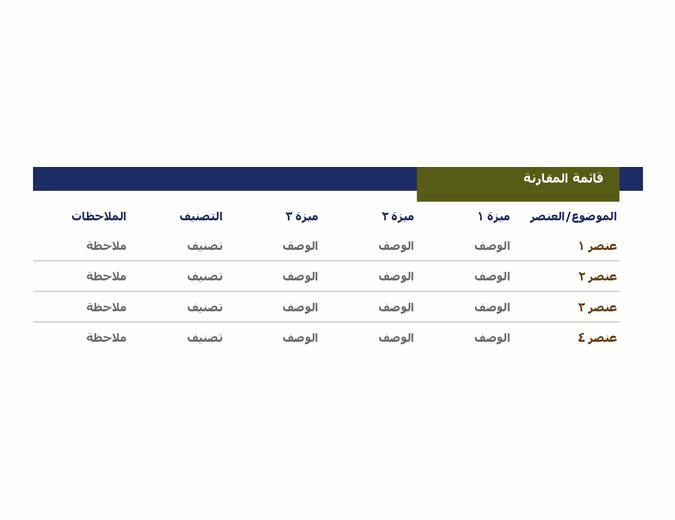 قائمة المقارنة