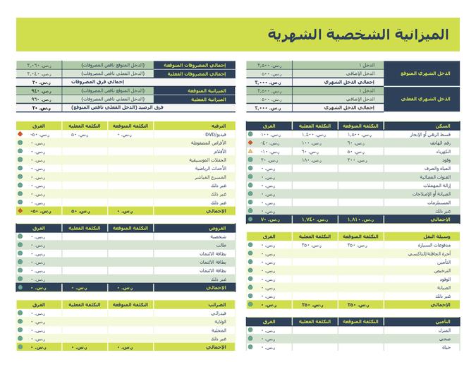 جدول بيانات الموازنة الشخصية الشهرية