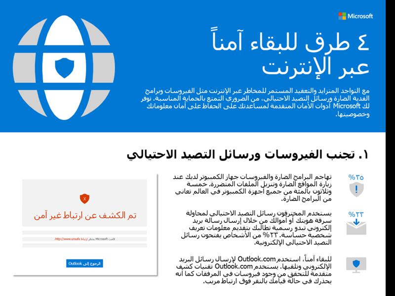 4 طرق للبقاء آمناً عبر الإنترنت