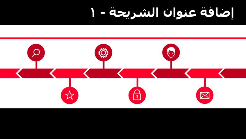 دورة زمنية قياسية في المخطط الزمني