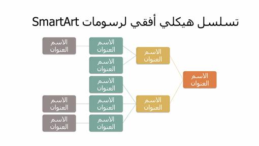 شريحة مخطط المؤسسة الهرمي الأفقي (ألوان متعددة على خلفية بيضاء، شاشة عريضة)