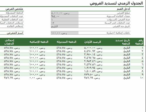 جدول أقساط تسديد الديون