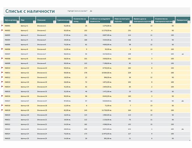 Списък с наличности с осветени повторни поръчки