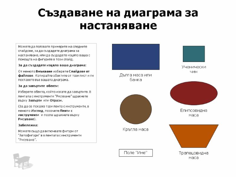 Диаграма за настаняване