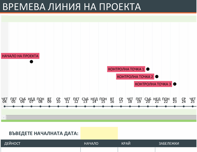 График на реализация на проекта