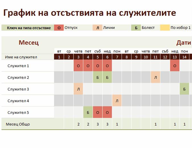 График на отсъствията на служителите