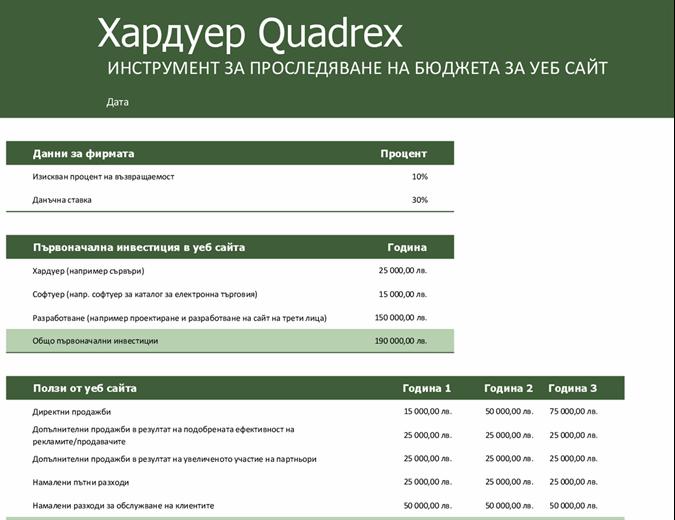 Бюджет за уеб сайт