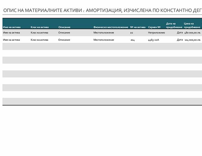 Опис на материалните активи с амортизация, изчислена по константно дегресивния метод