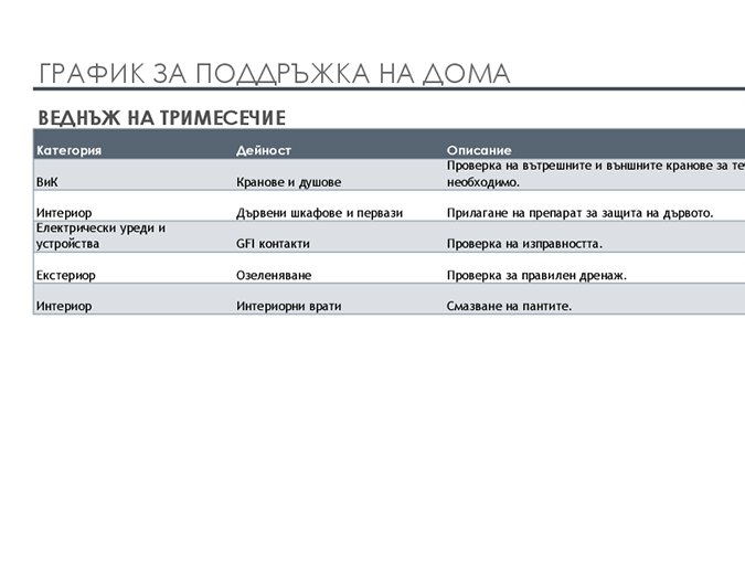 График за поддръжка на дома и списък със задачи