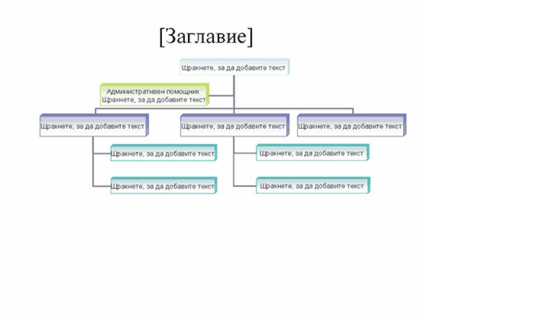 Организационна диаграма