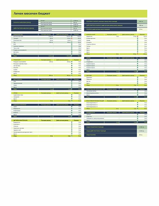 Електронна таблица за личен месечен бюджет