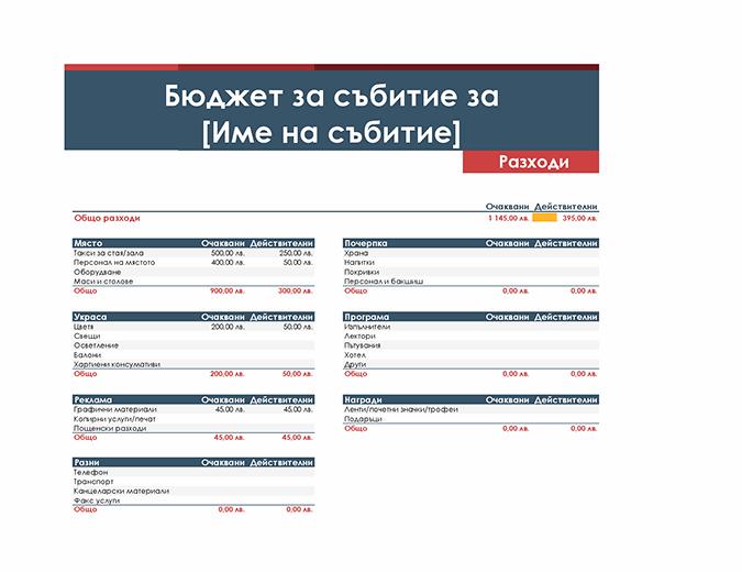 Бюджет за събитие