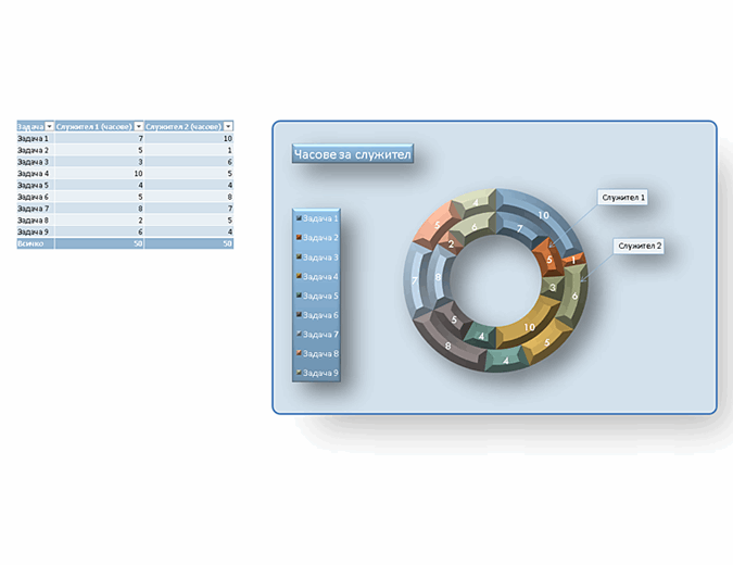 Пръстеновидна диаграма за 21 век