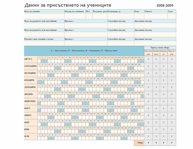 Данни за присъствието на учениците за 2008-2009