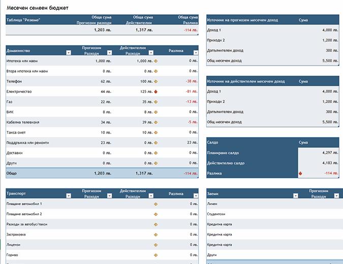 Инструмент за планиране на семеен бюджет