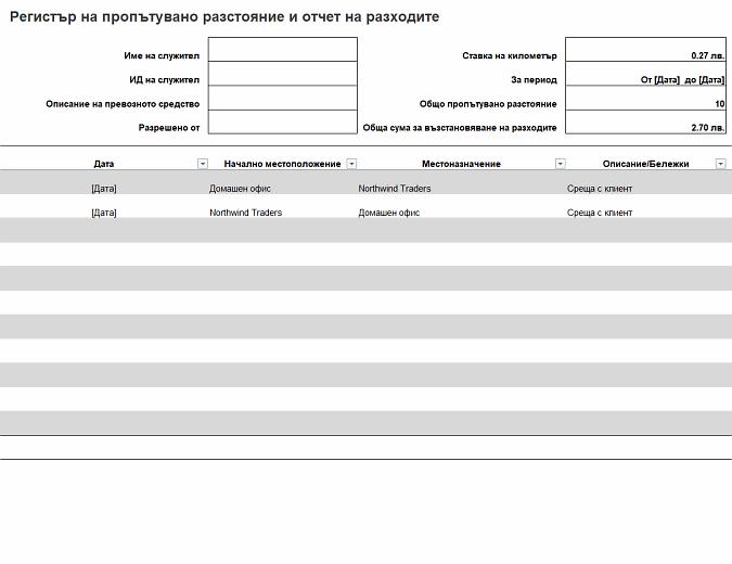 Регистър на пропътувано разстояние и отчет на разходите