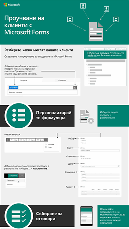 Проучване на клиенти с Microsoft Forms