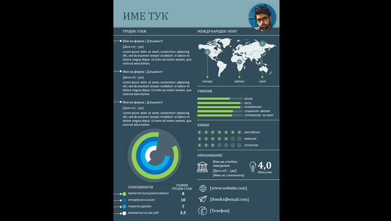 Международна автобиография под форма на инфографика
