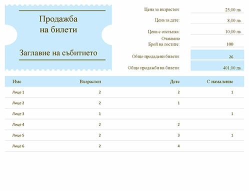 Проследяване на продажбите на билети