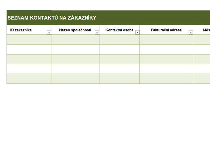 Základní seznam kontaktů na zákazníky