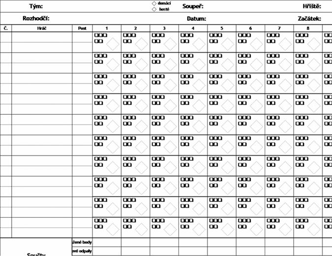 Zápis o baseballovém utkání s počtem nadhozů