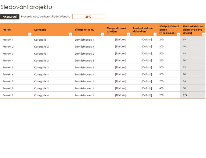 Sledování projektů