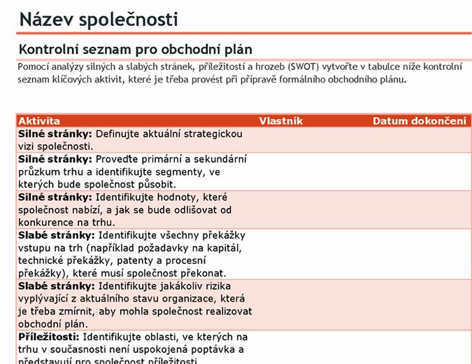 Kontrolní seznam pro obchodní plán s analýzou SWOT