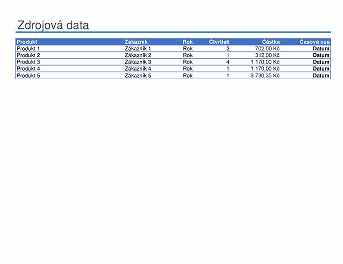Ukázková sestava kontingenční tabulky