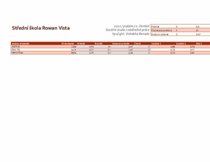 Učitelský sešit se známkami (na základě průměrů)