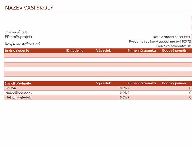 Učitelský sešit se známkami (na základě procent)