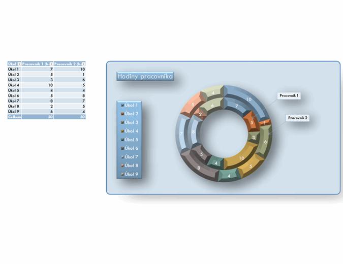 Prstencový graf 21. století