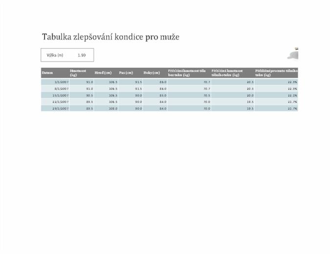 Tabulka kondice pro muže (metrické jednotky)