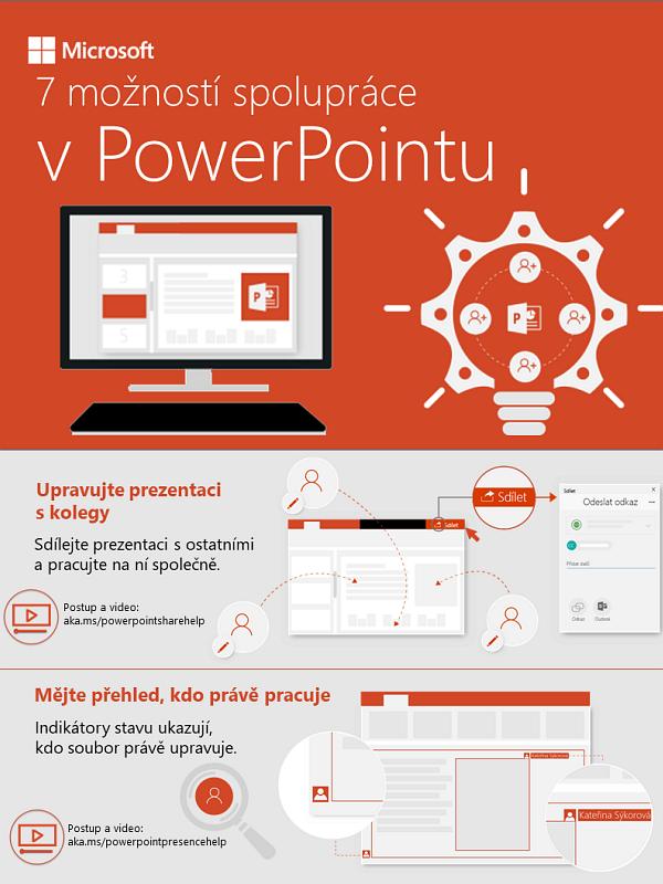 7 možností spolupráce v PowerPointu