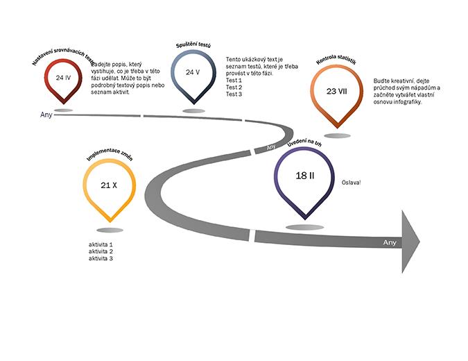 Časová osa s milníky – infografika