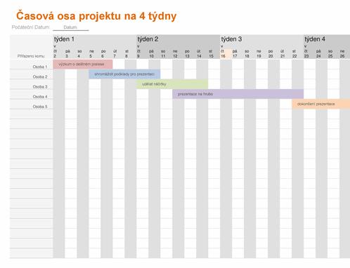 Časová osa projektu