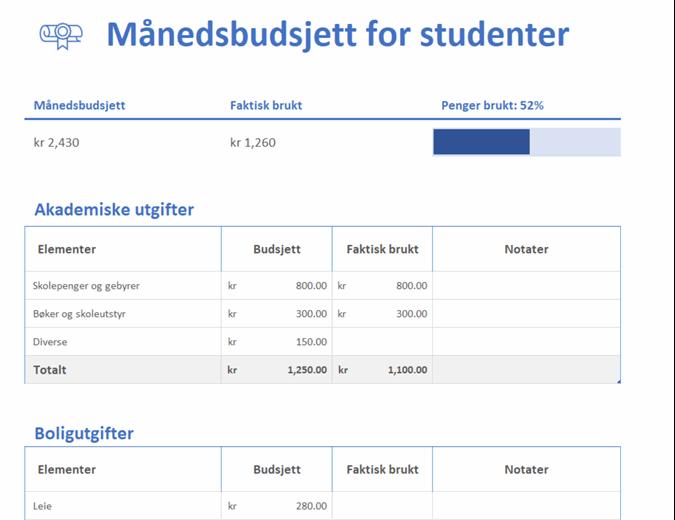 Månedsbudget til universitetet