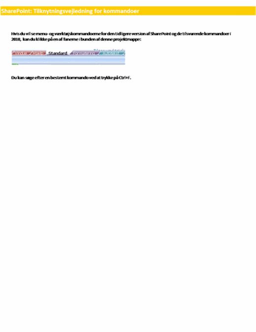 Projektmappe med referencer til båndet i SharePoint Server