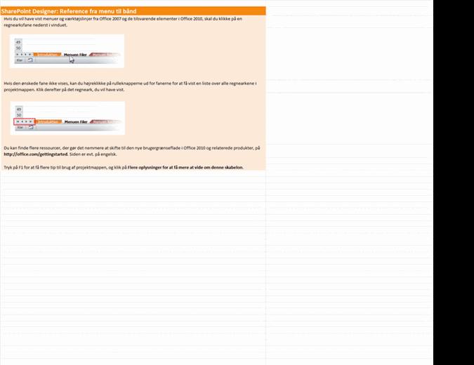 SharePoint Designer 2010: projektmappe med referencer fra menuerne til båndet