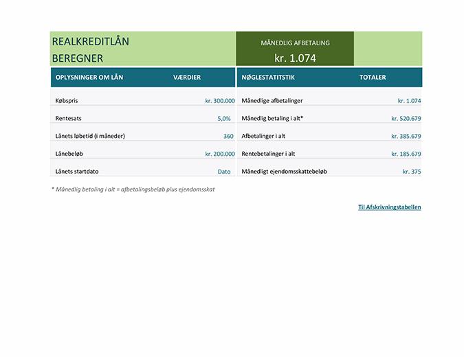 Beregning af realkreditlån
